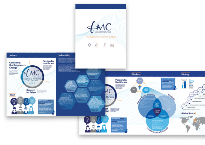 CMC Full Size Trifold Brochure